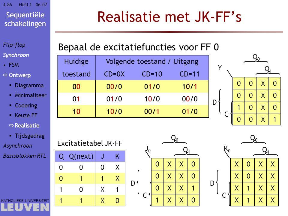 Realisatie met JK-FF's