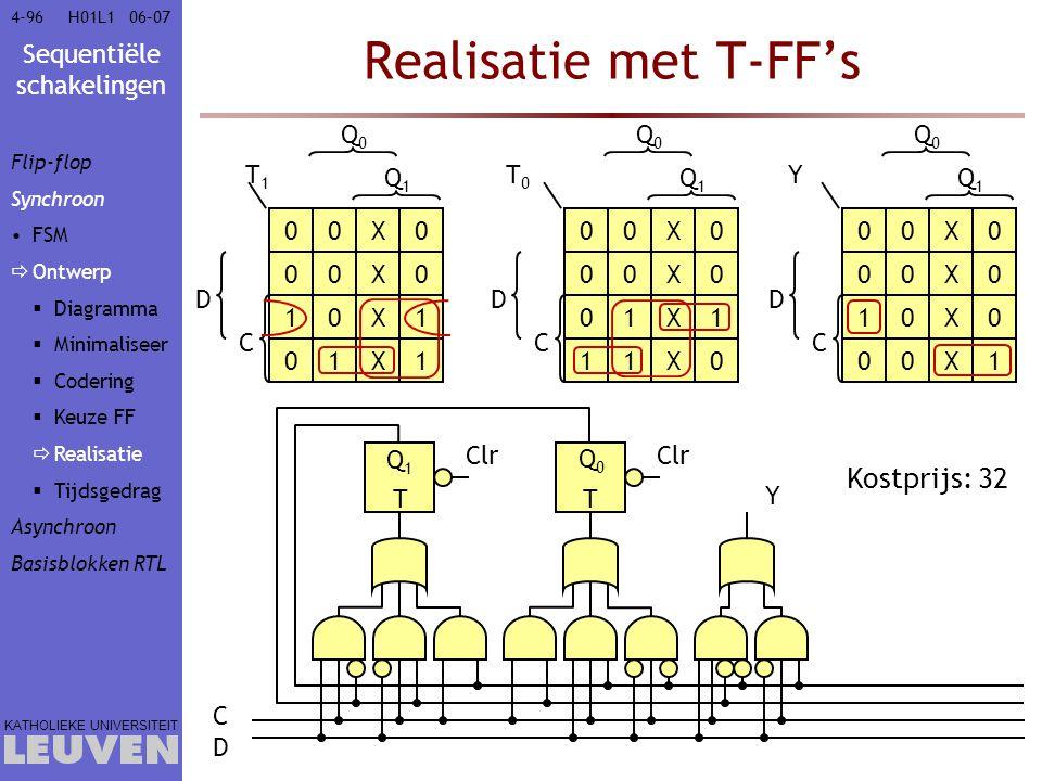 Realisatie met T-FF's Kostprijs: 32 Q0 Q0 Q0 T1 Q1 T0 Q1 Y Q1 X X X X