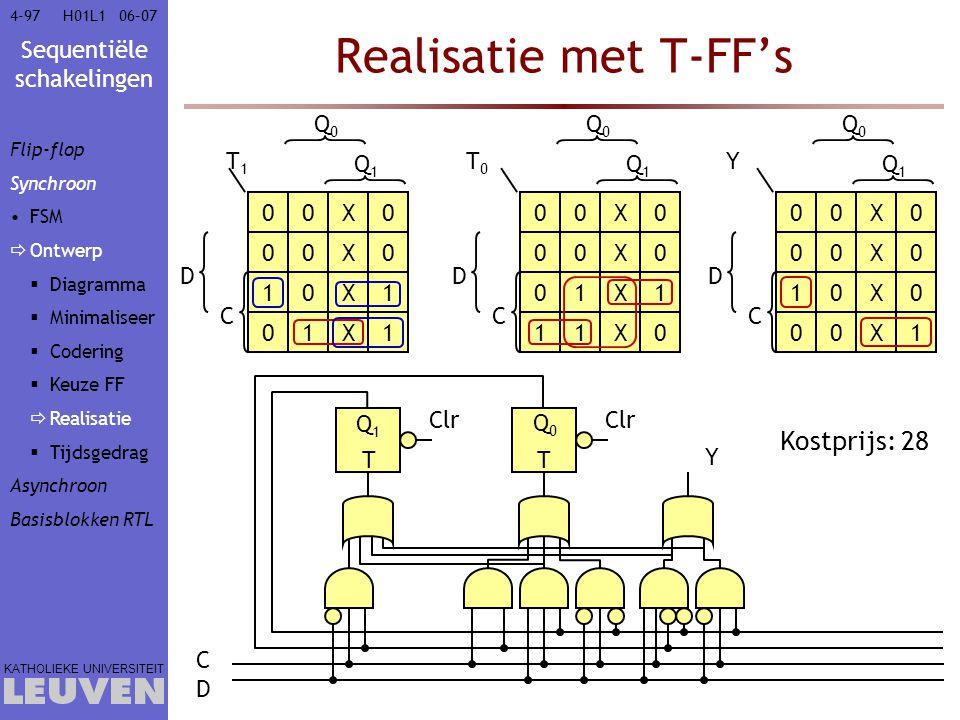 Realisatie met T-FF's Kostprijs: 28 Q0 Q0 Q0 T1 Q1 T0 Q1 Y Q1 X X X X