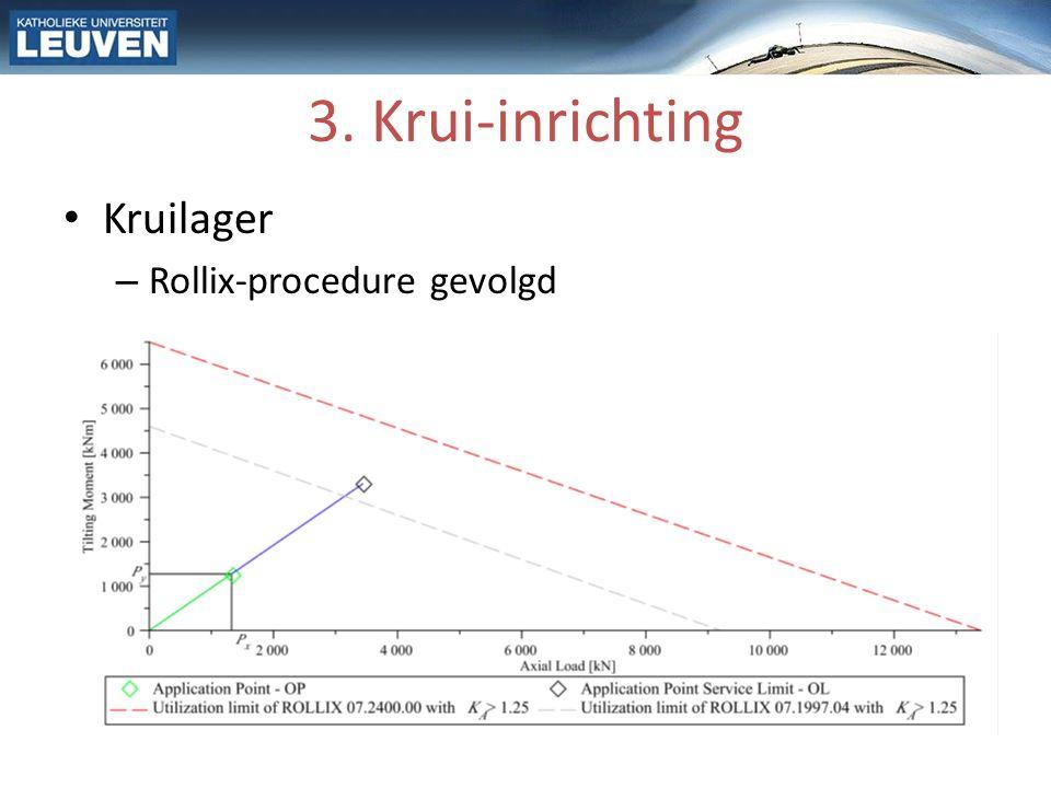 3. Krui-inrichting Kruilager Rollix-procedure gevolgd
