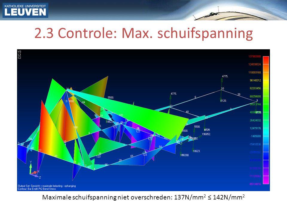 2.3 Controle: Max. schuifspanning