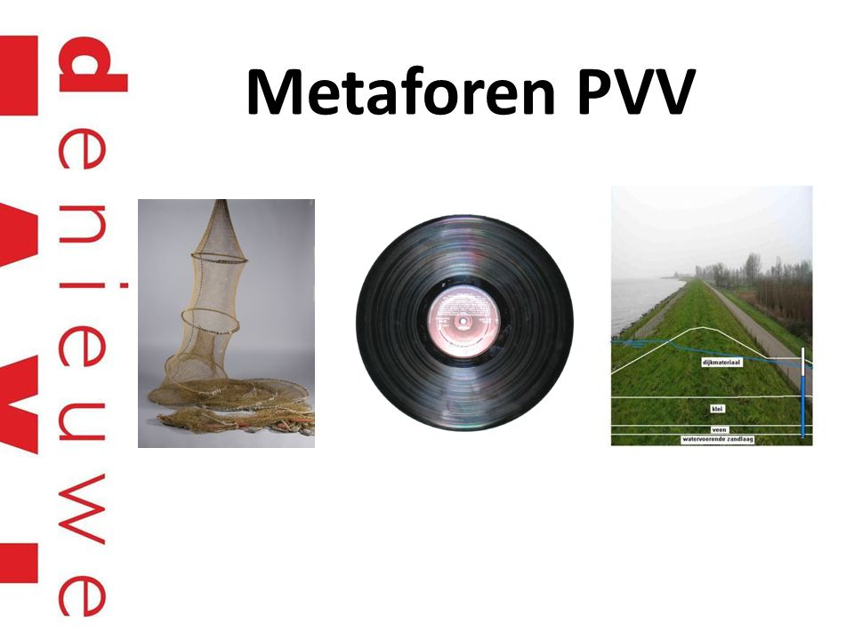 Metaforen PVV