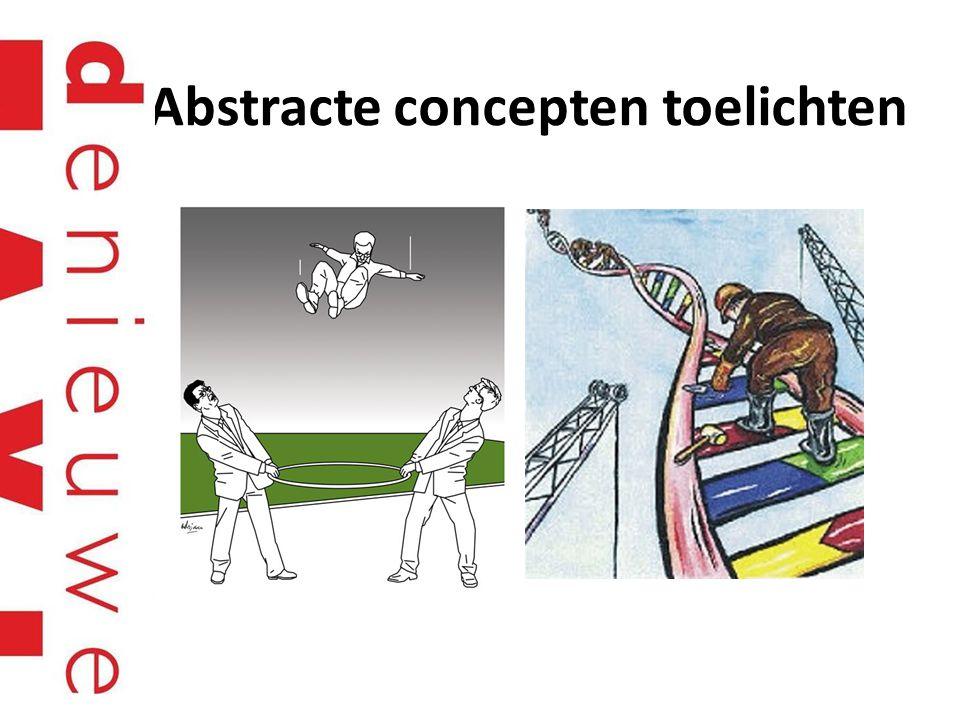 Abstracte concepten toelichten