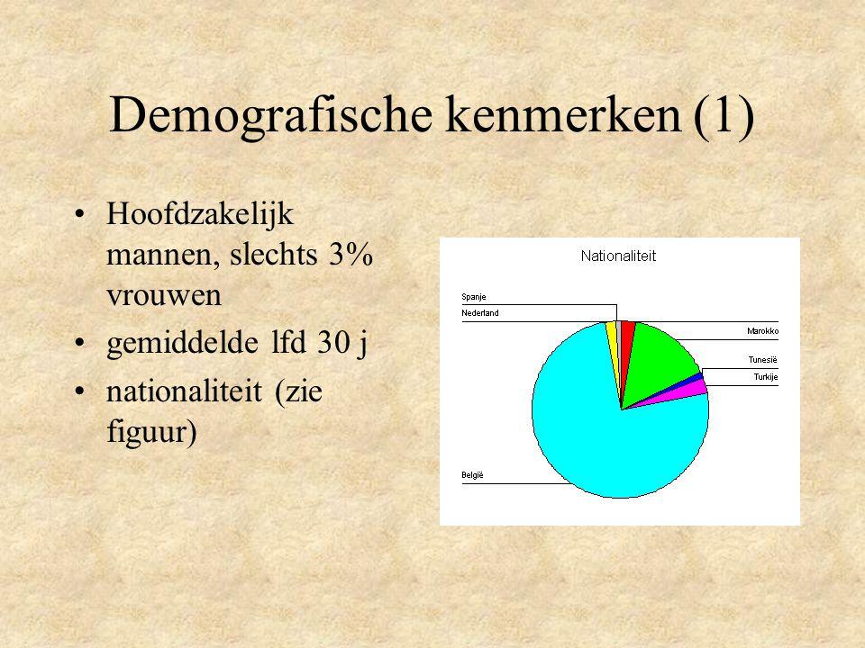 Demografische kenmerken (1)