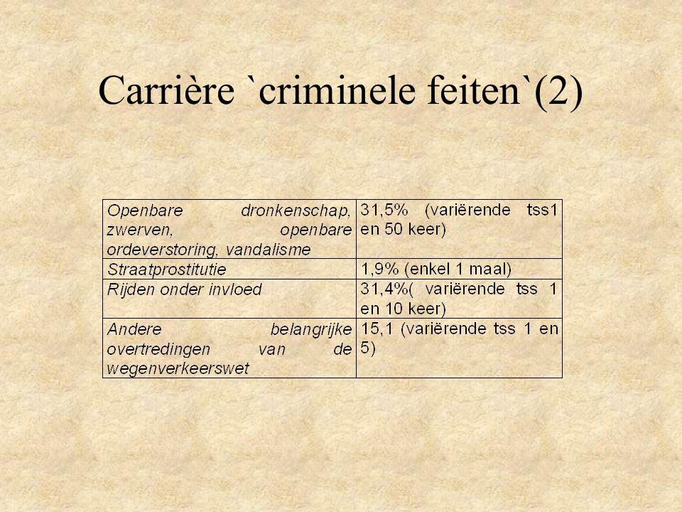 Carrière `criminele feiten`(2)