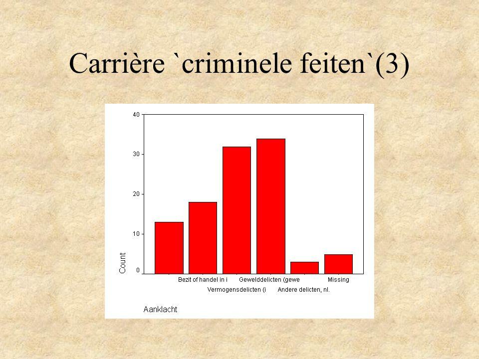 Carrière `criminele feiten`(3)