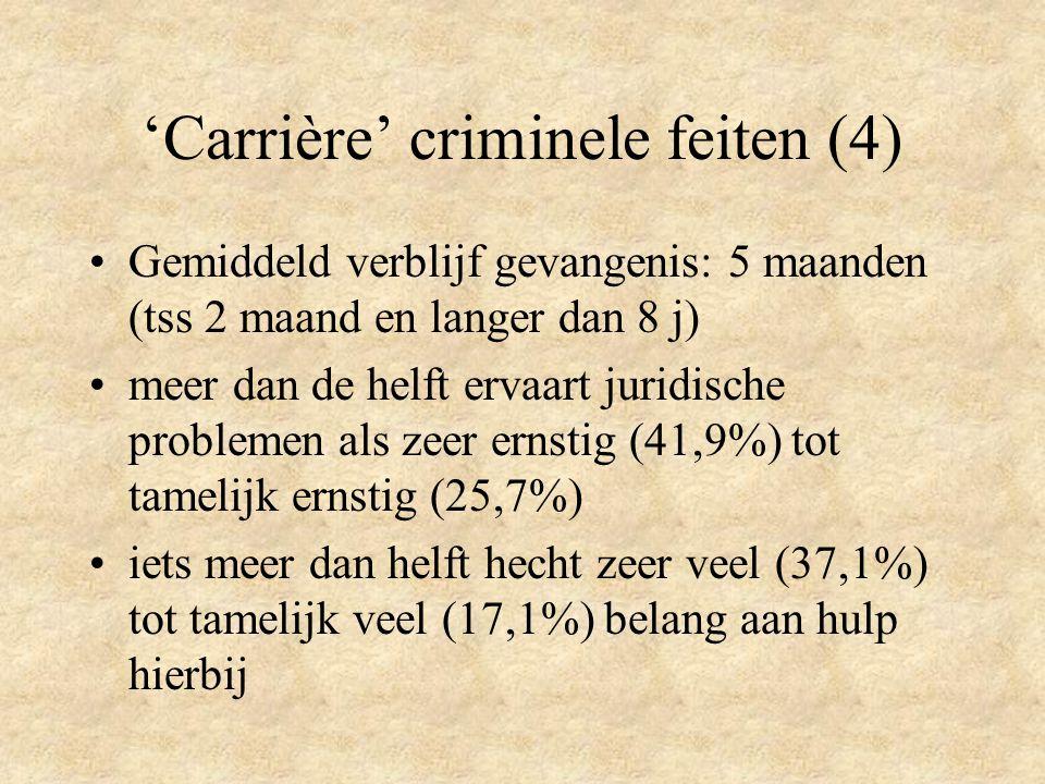 'Carrière' criminele feiten (4)