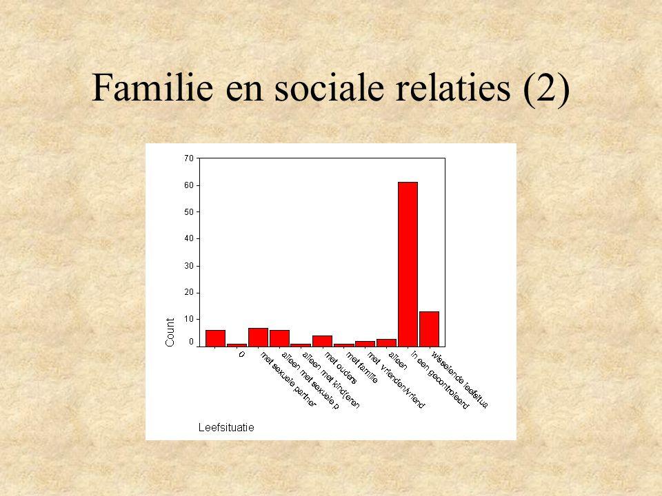 Familie en sociale relaties (2)