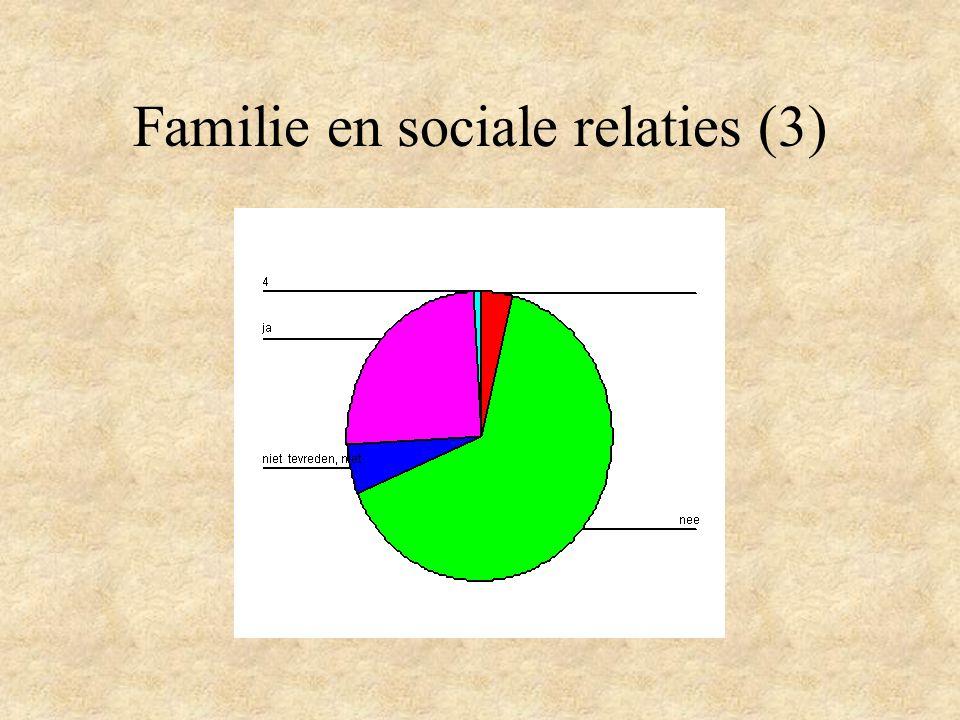 Familie en sociale relaties (3)