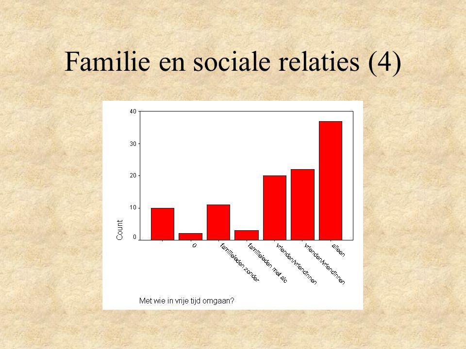 Familie en sociale relaties (4)