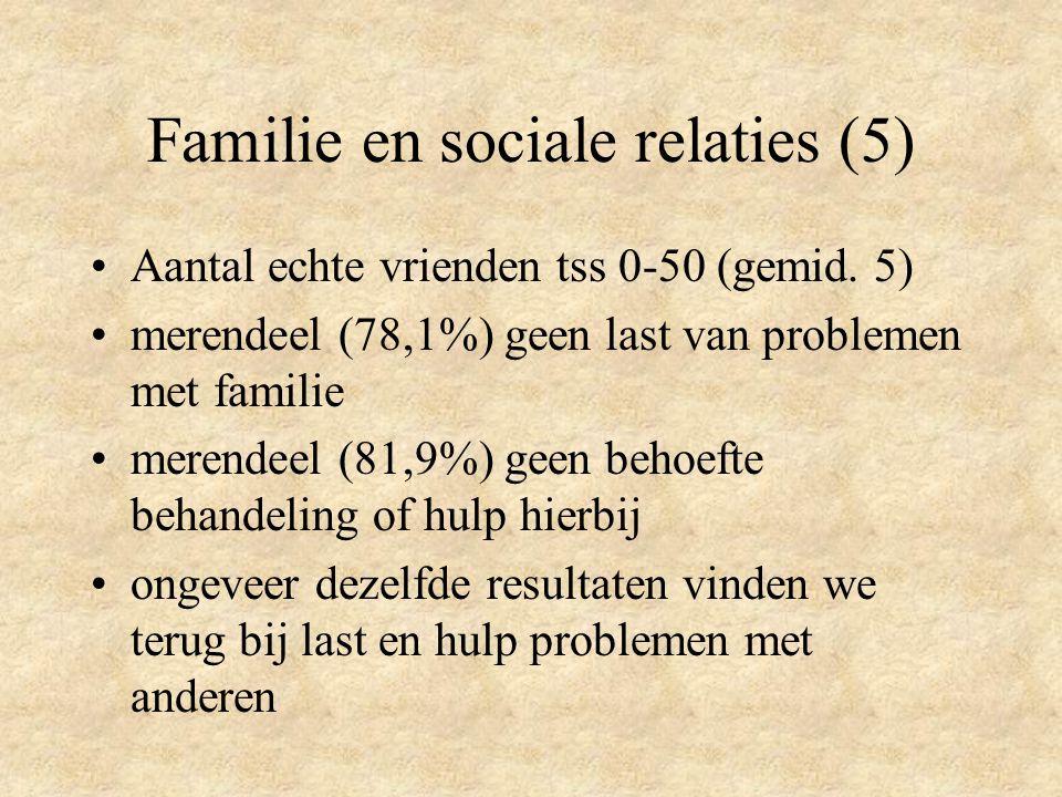 Familie en sociale relaties (5)