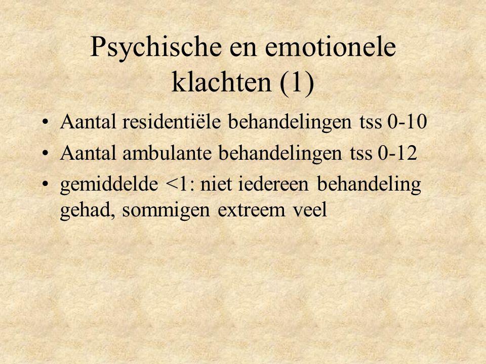 Psychische en emotionele klachten (1)