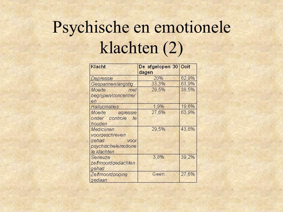 Psychische en emotionele klachten (2)