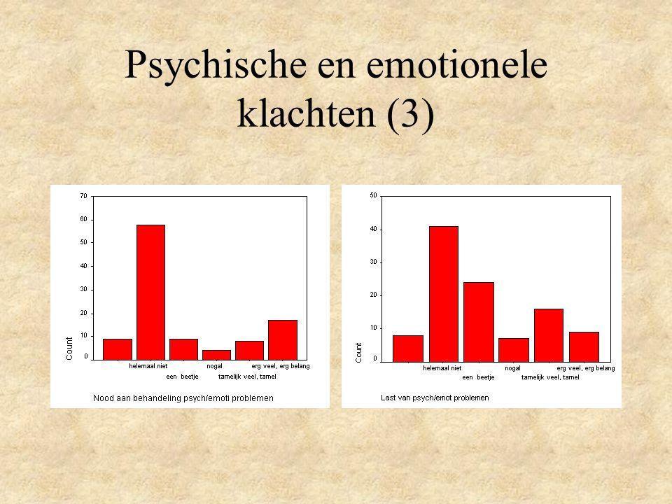 Psychische en emotionele klachten (3)