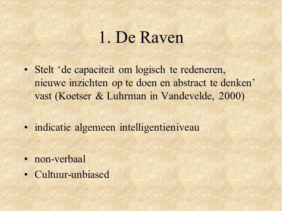 1. De Raven