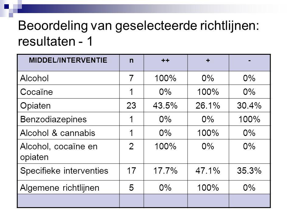 Beoordeling van geselecteerde richtlijnen: resultaten - 1