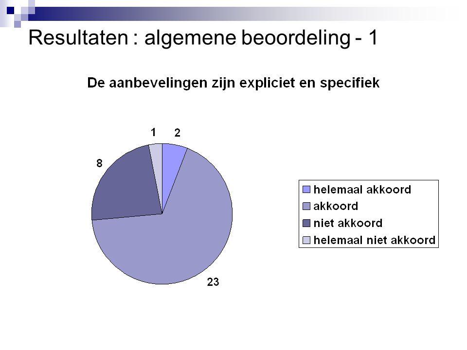 Resultaten : algemene beoordeling - 1