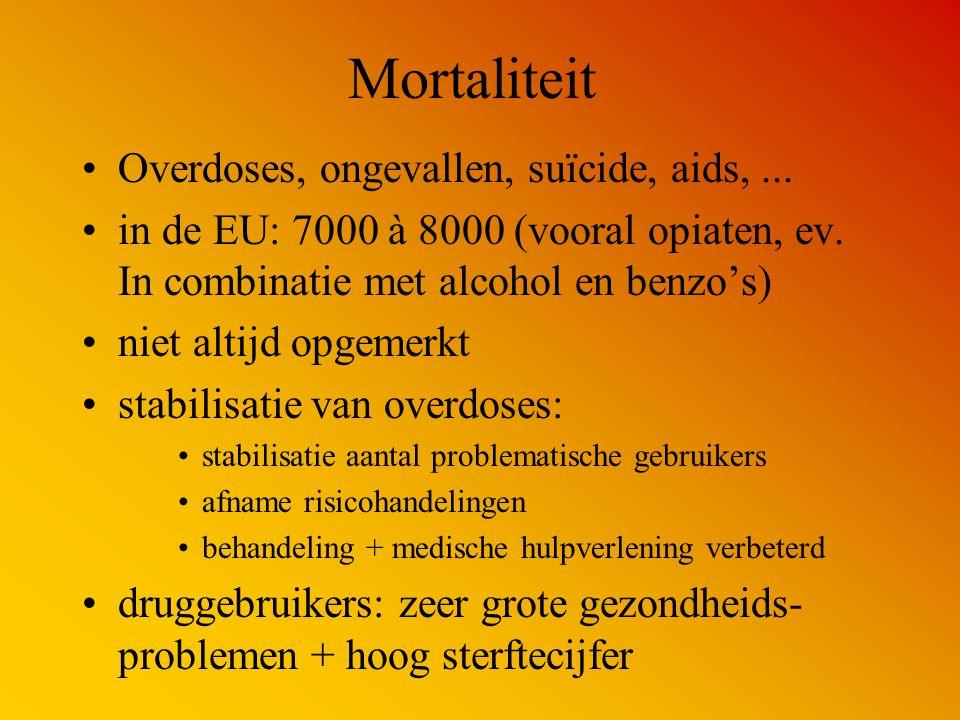 Mortaliteit Overdoses, ongevallen, suïcide, aids, ...