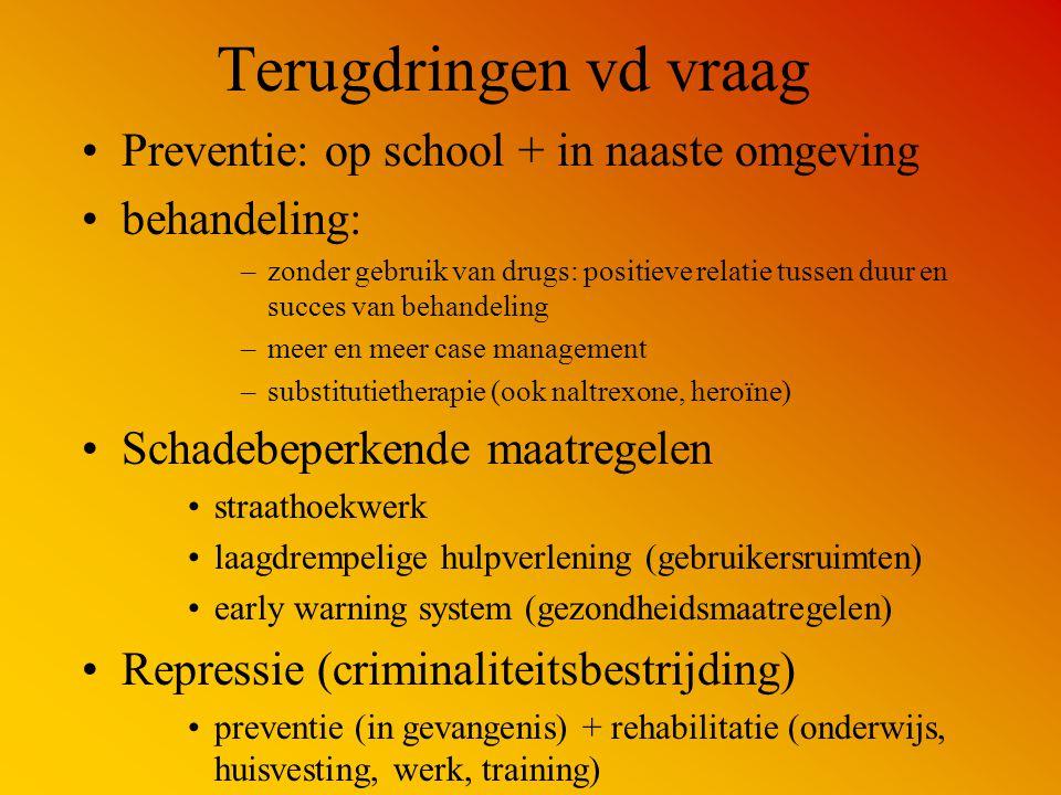 Terugdringen vd vraag Preventie: op school + in naaste omgeving