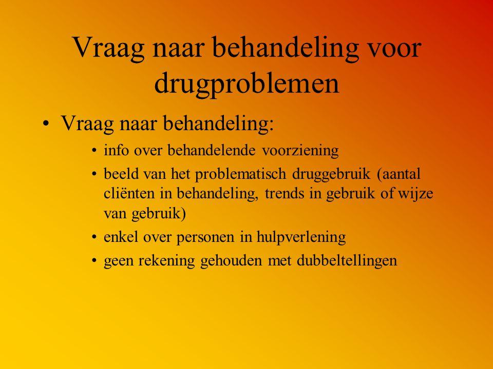 Vraag naar behandeling voor drugproblemen