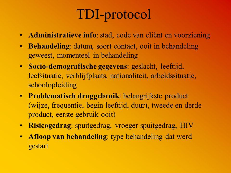 TDI-protocol Administratieve info: stad, code van cliënt en voorziening.