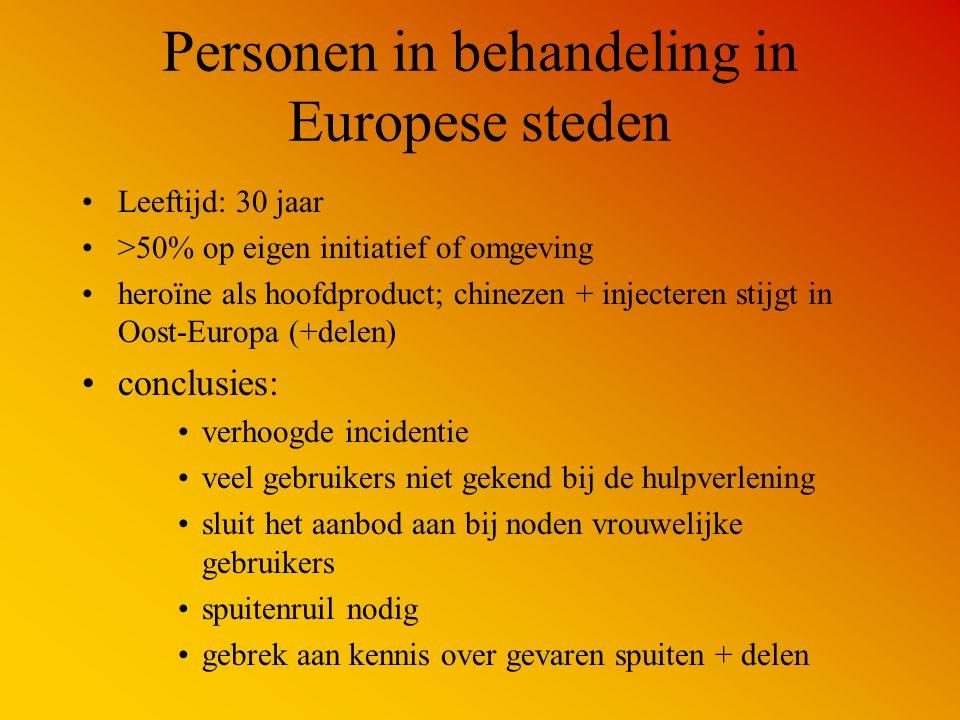 Personen in behandeling in Europese steden
