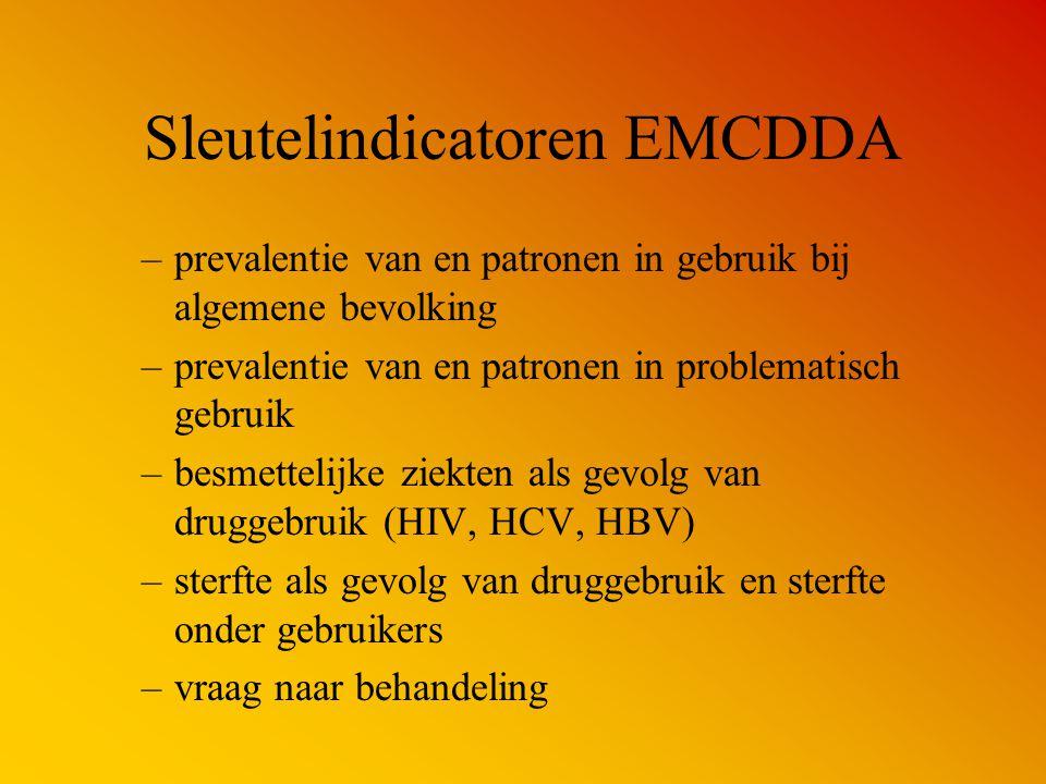 Sleutelindicatoren EMCDDA