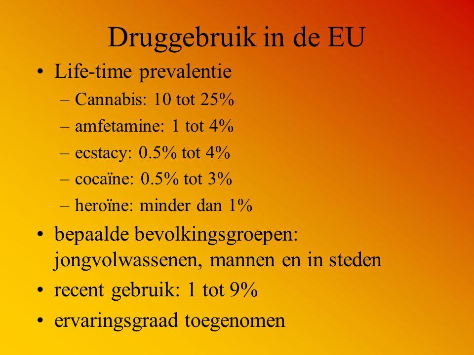 Druggebruik in de EU Life-time prevalentie