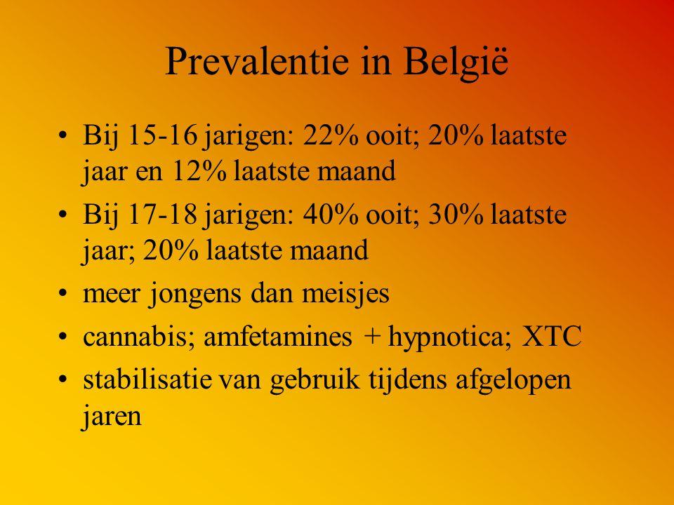 Prevalentie in België Bij 15-16 jarigen: 22% ooit; 20% laatste jaar en 12% laatste maand.