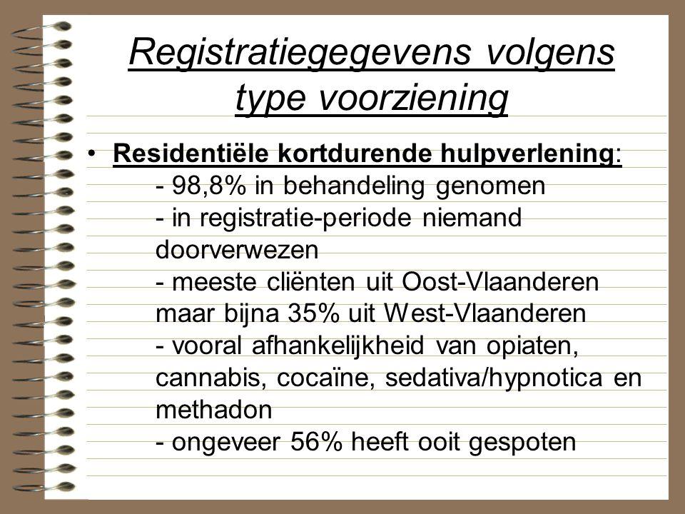 Registratiegegevens volgens type voorziening