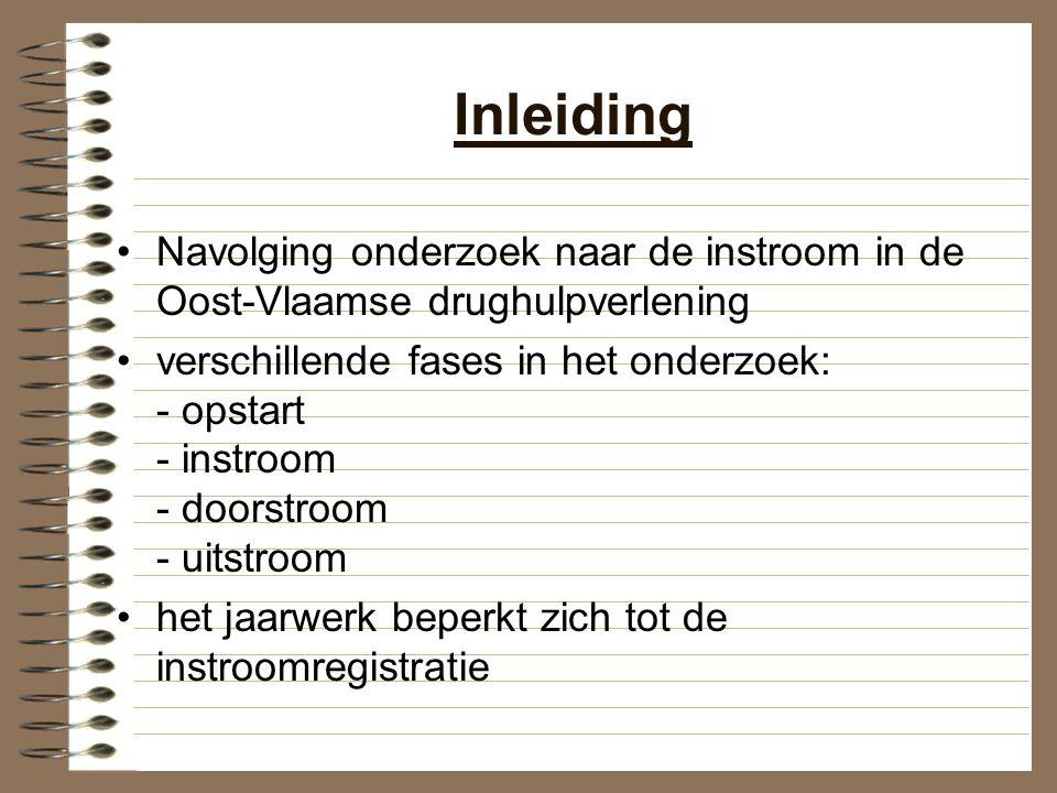 Inleiding Navolging onderzoek naar de instroom in de Oost-Vlaamse drughulpverlening.