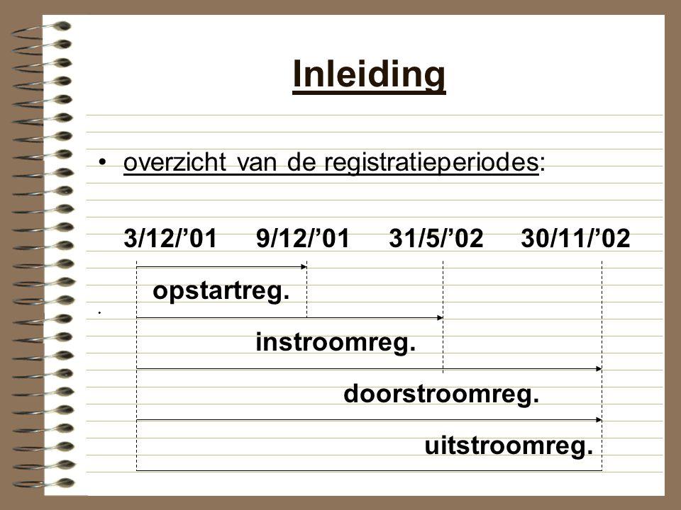 Inleiding overzicht van de registratieperiodes: