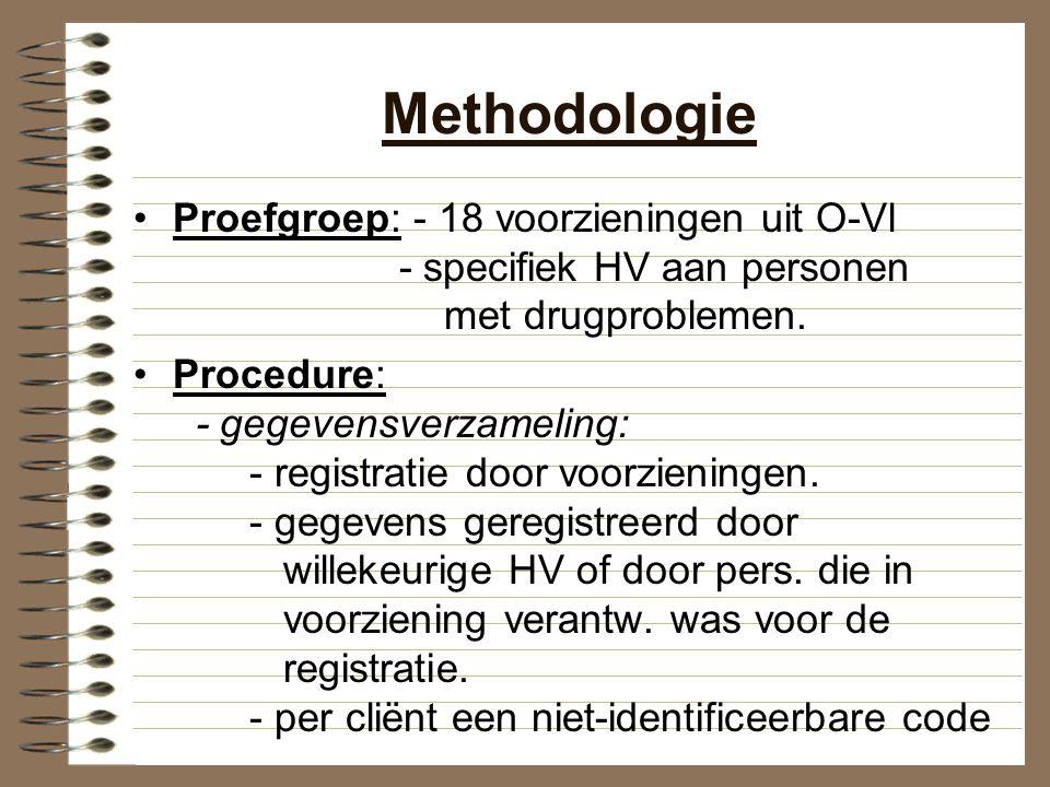 Methodologie Proefgroep: - 18 voorzieningen uit O-Vl - specifiek HV aan personen met drugproblemen.