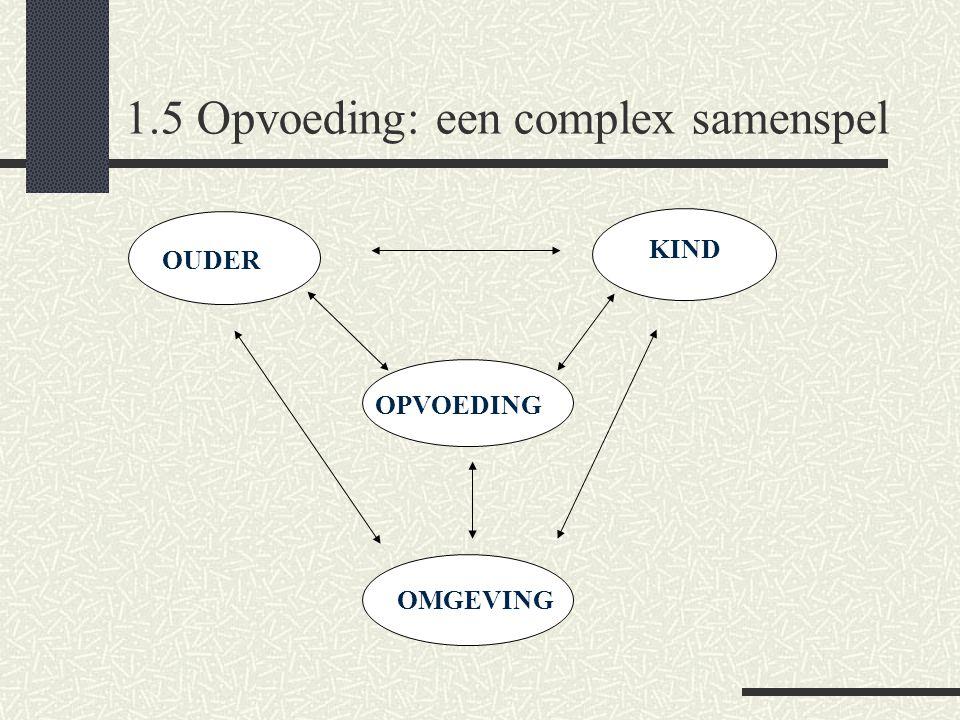 1.5 Opvoeding: een complex samenspel