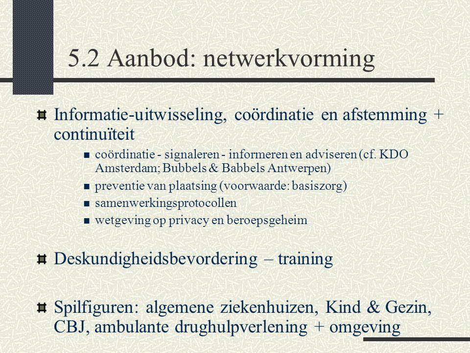 5.2 Aanbod: netwerkvorming
