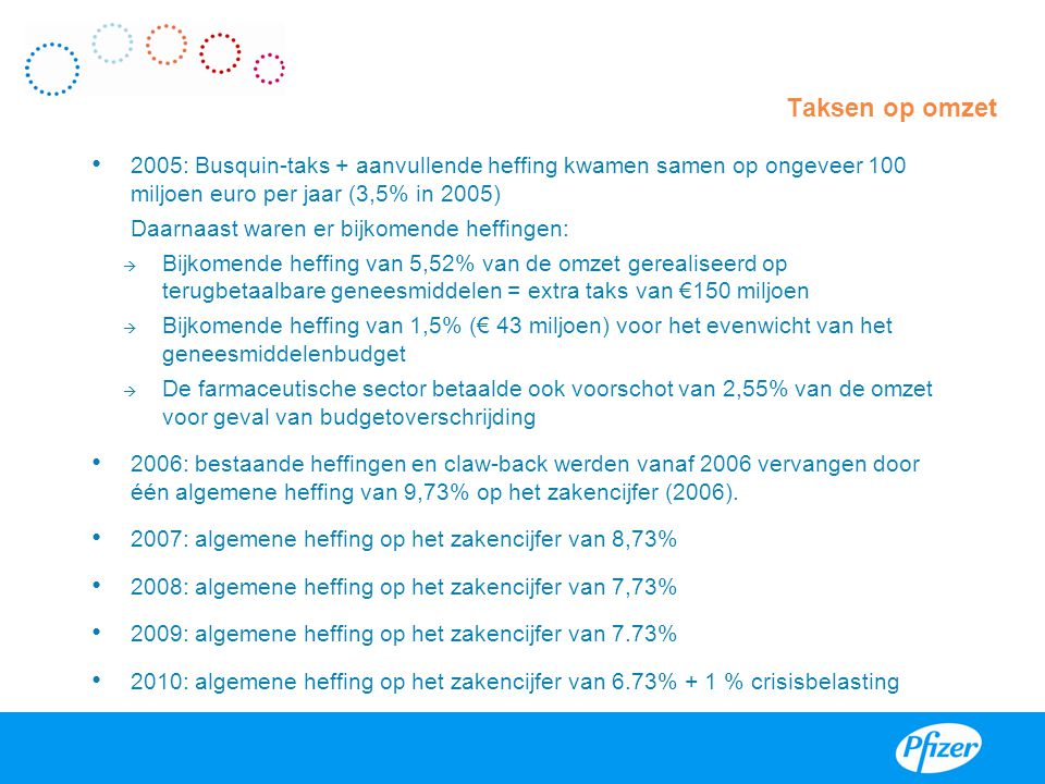 X Taksen op omzet. 2005: Busquin-taks + aanvullende heffing kwamen samen op ongeveer 100 miljoen euro per jaar (3,5% in 2005)