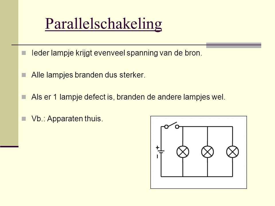 Parallelschakeling Ieder lampje krijgt evenveel spanning van de bron.