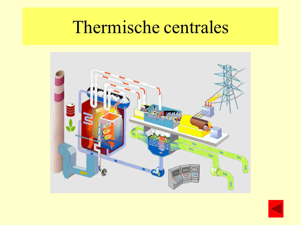 Thermische centrales