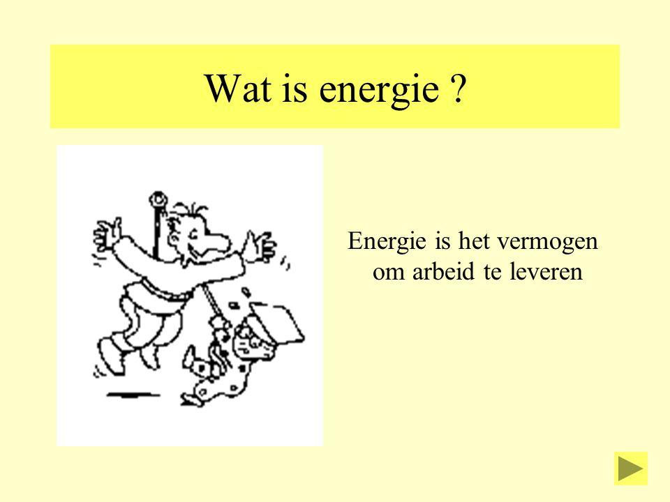 Wat is energie Energie is het vermogen om arbeid te leveren