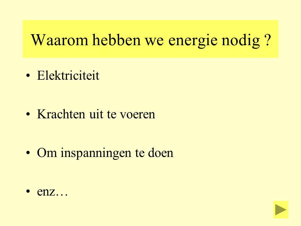 Waarom hebben we energie nodig