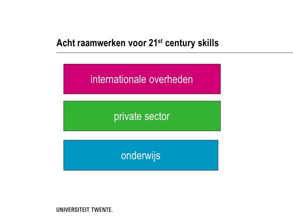 Acht raamwerken voor 21st century skills