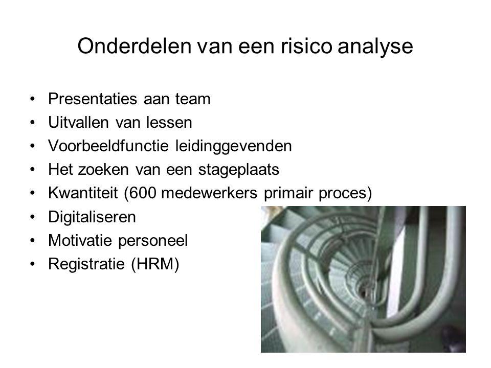 Onderdelen van een risico analyse