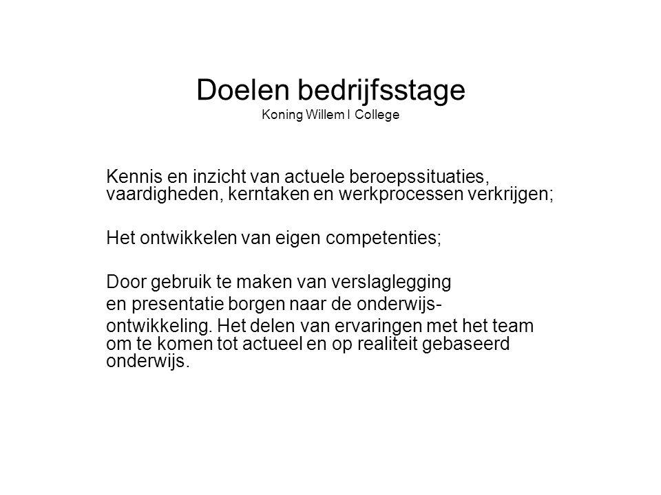Doelen bedrijfsstage Koning Willem I College