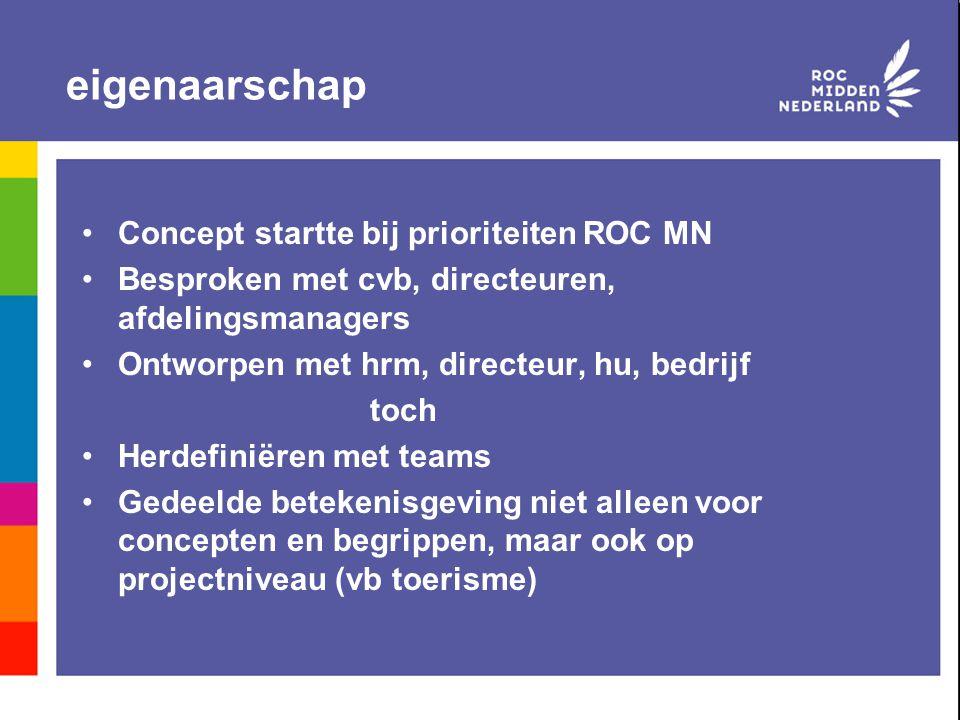 eigenaarschap Concept startte bij prioriteiten ROC MN