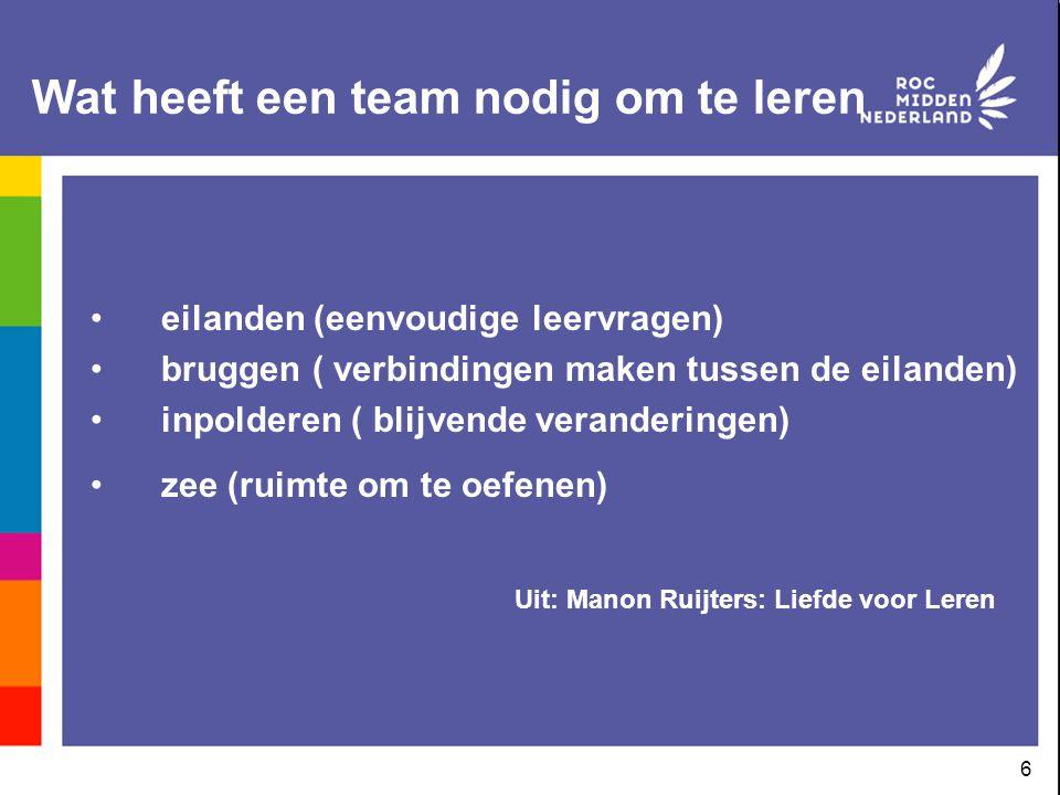Wat heeft een team nodig om te leren