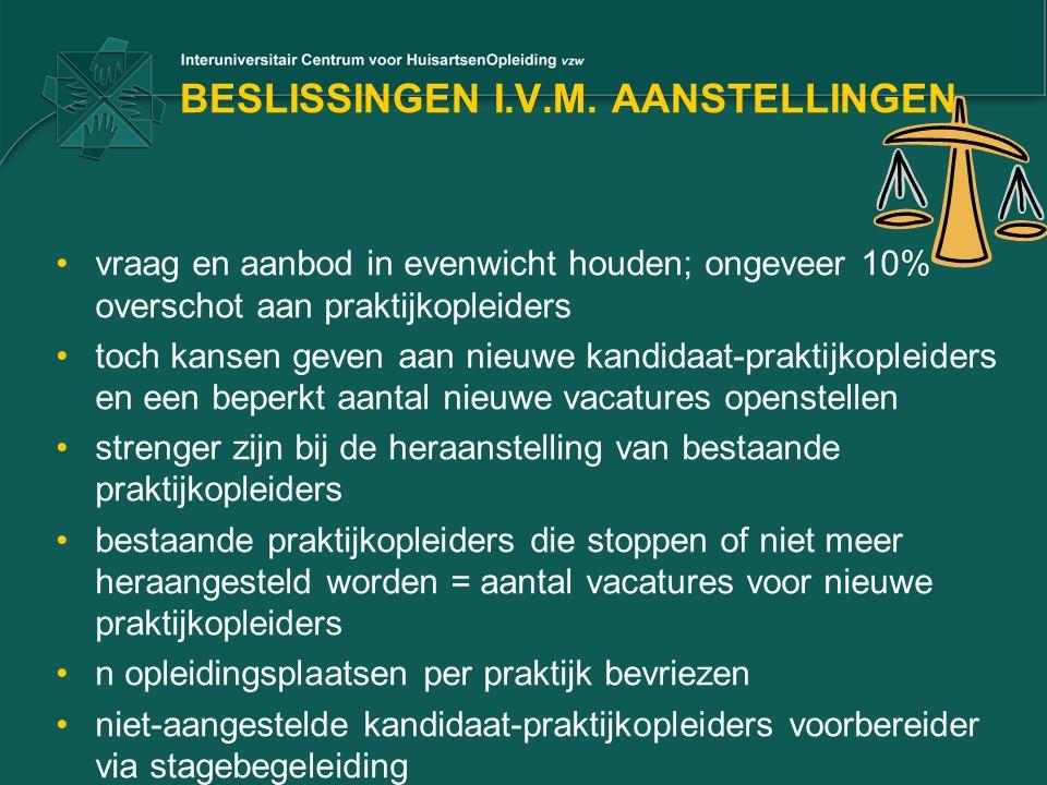 BESLISSINGEN I.V.M. AANSTELLINGEN