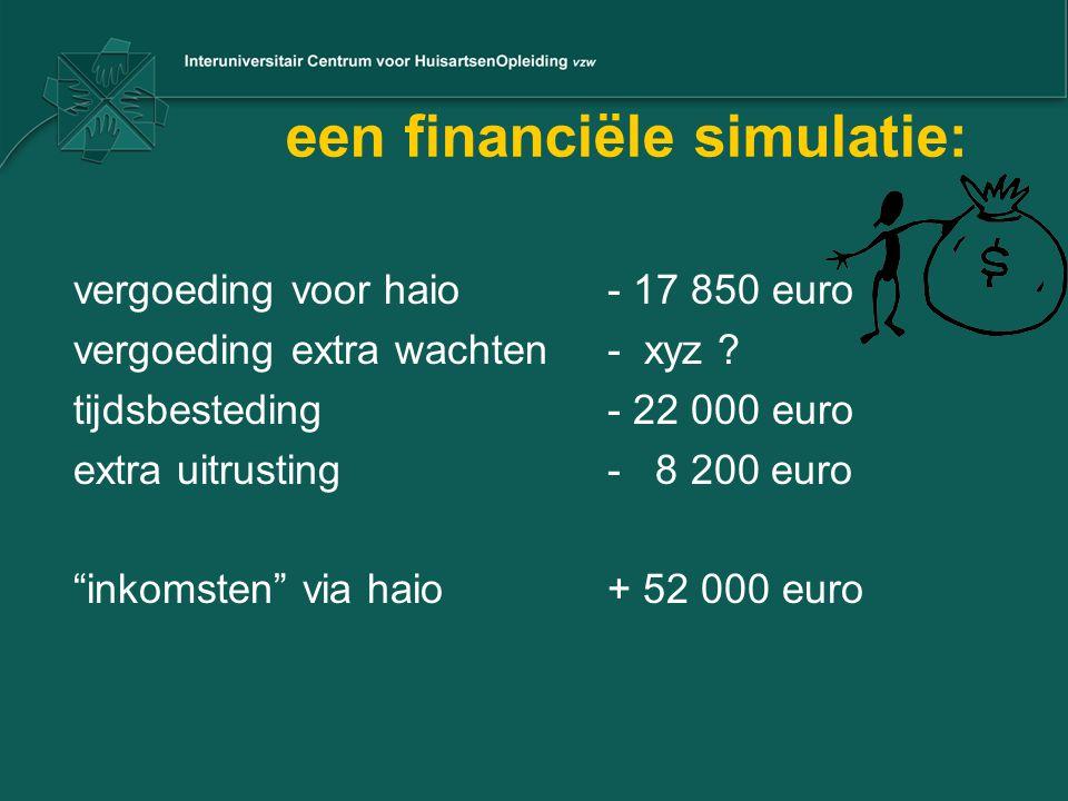 een financiële simulatie: