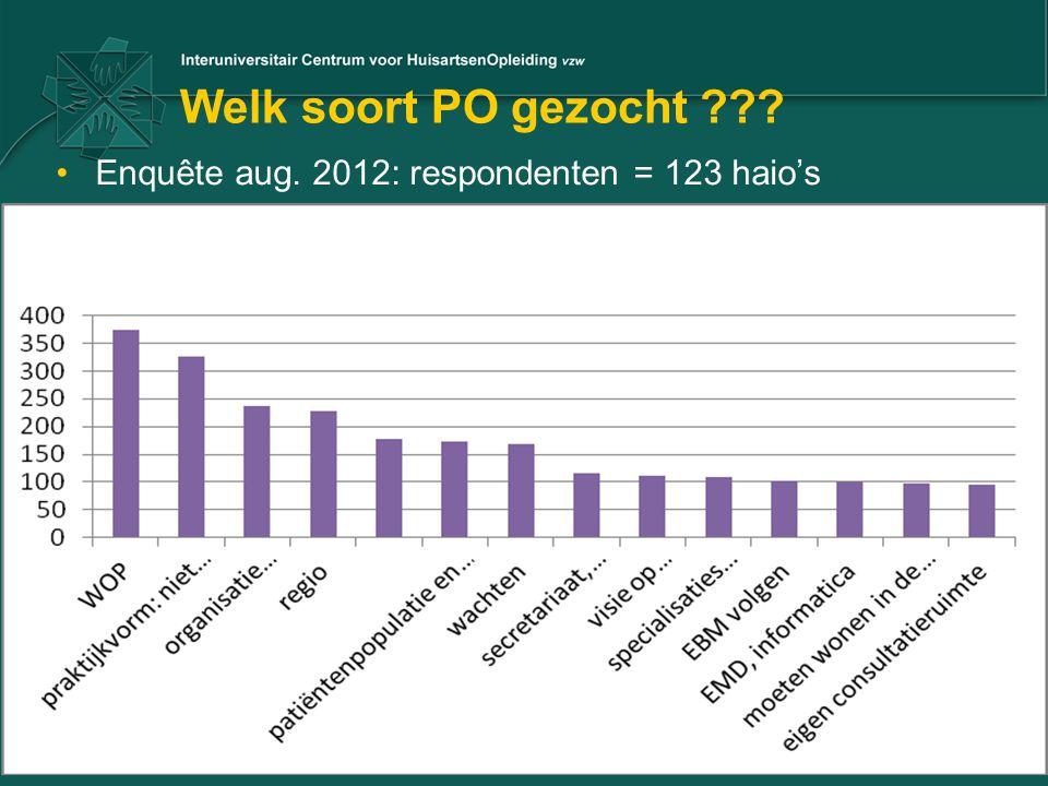 Welk soort PO gezocht Enquête aug. 2012: respondenten = 123 haio's