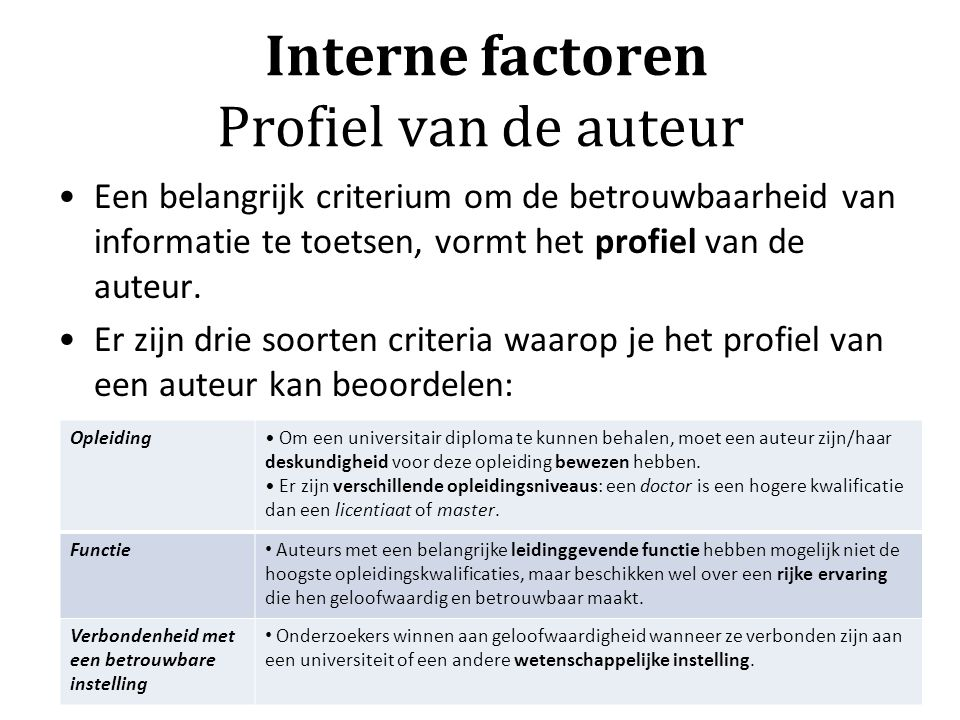 Interne factoren Profiel van de auteur