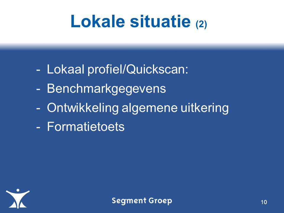 Lokale situatie (2) Lokaal profiel/Quickscan: Benchmarkgegevens